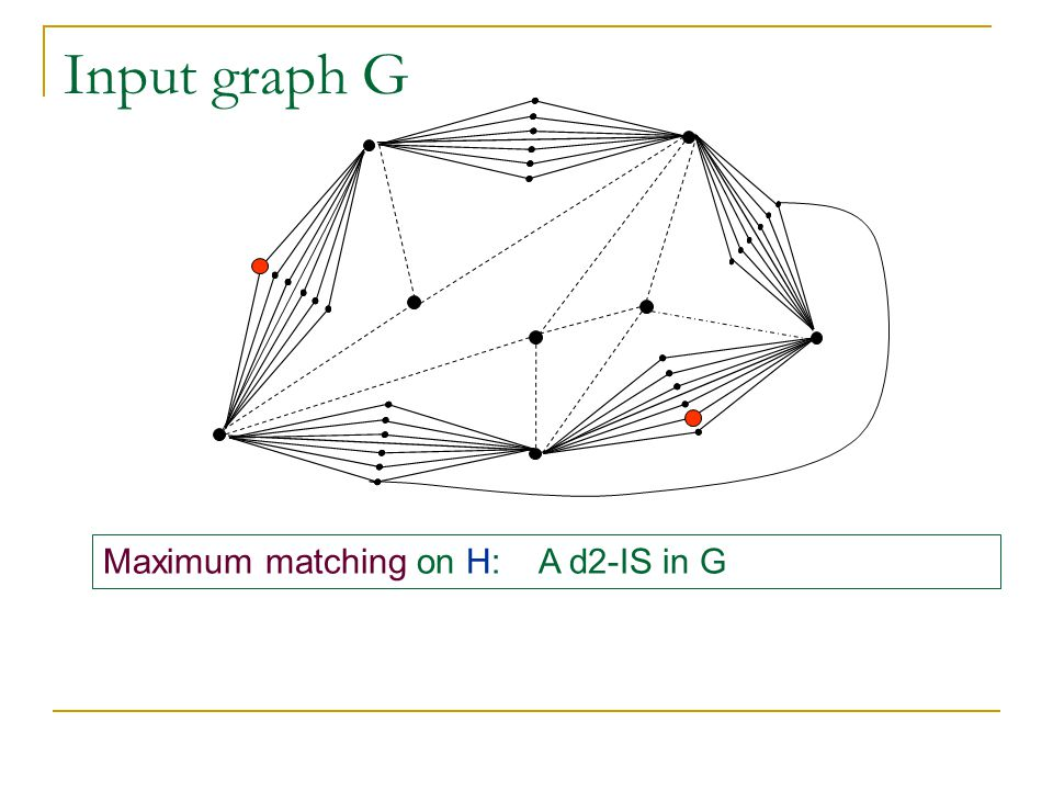 Input graph G Maximum matching on H: A d2-IS in G