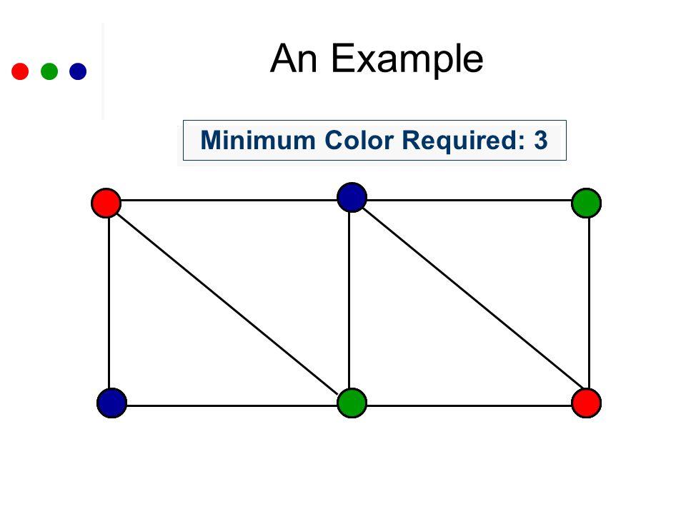 Time Taken by Original D2 Algorithms and Correction Methods
