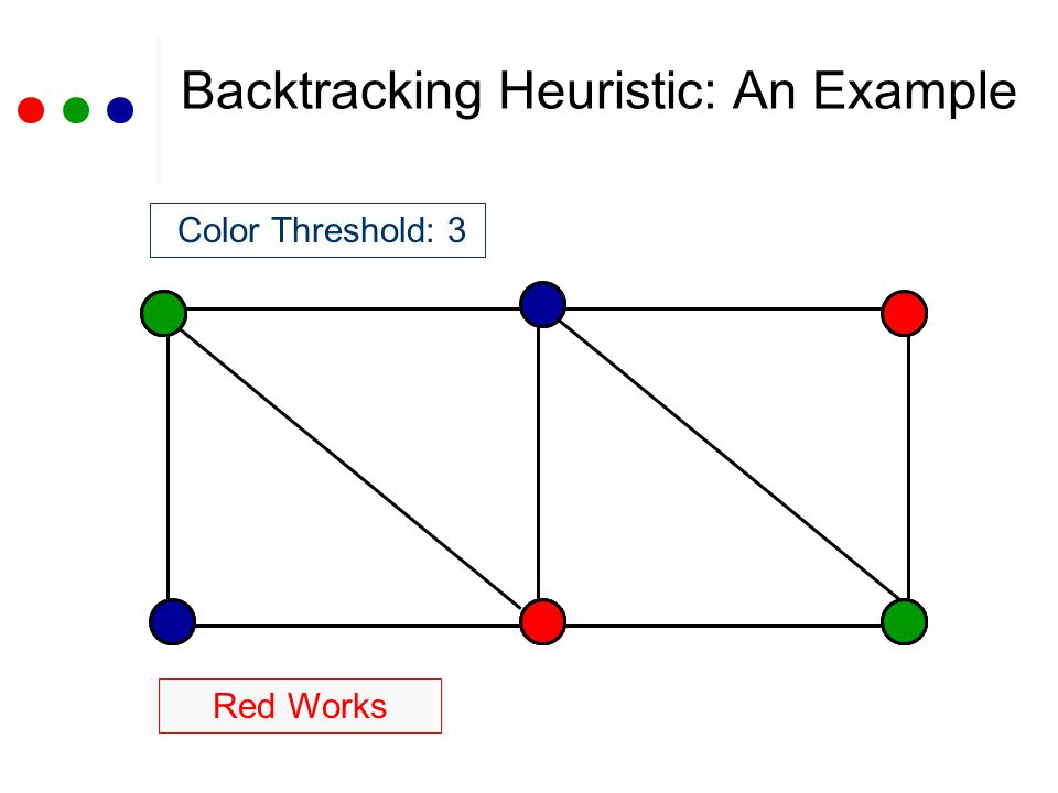 Backtracking Heuristic Advantages Easy to incorporate into other algorithms Can be tuned to user specifications Cost (execution time, memory) of backtracking at each vertex is proportional to its degree Disadvantages Performance is limited by the top-level algorithm It is based on a local greedy heuristic Coloring is as good (often better) than the top level algorithm