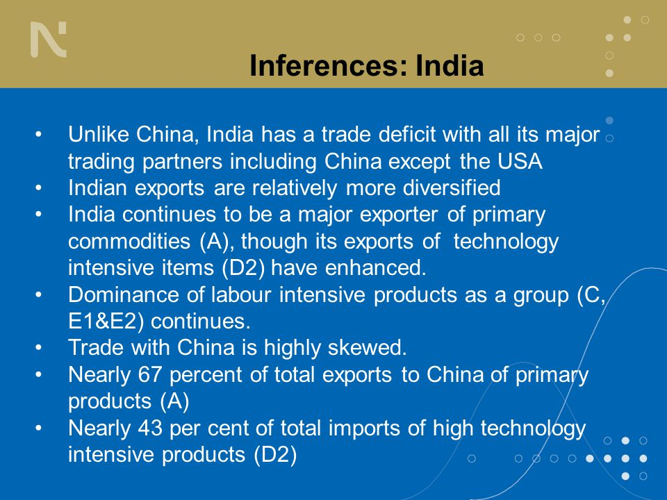 Inferences: India Unlike China, India has a trade deficit with all its major trading partners including China except the USA Indian exports are relatively more diversified India continues to be a major exporter of primary commodities (A), though its exports of technology intensive items (D2) have enhanced.