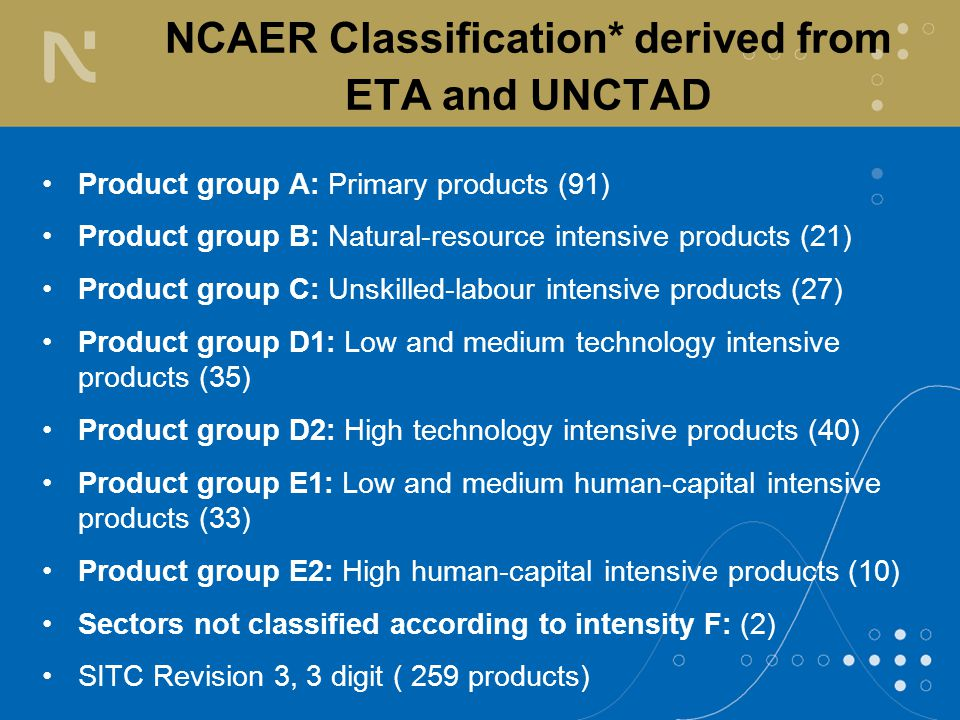 NCAER Classification* derived from ETA and UNCTAD Product group A: Primary products (91) Product group B: Natural-resource intensive products (21) Product group C: Unskilled-labour intensive products (27) Product group D1: Low and medium technology intensive products (35) Product group D2: High technology intensive products (40) Product group E1: Low and medium human-capital intensive products (33) Product group E2: High human-capital intensive products (10) Sectors not classified according to intensity F: (2) SITC Revision 3, 3 digit ( 259 products)