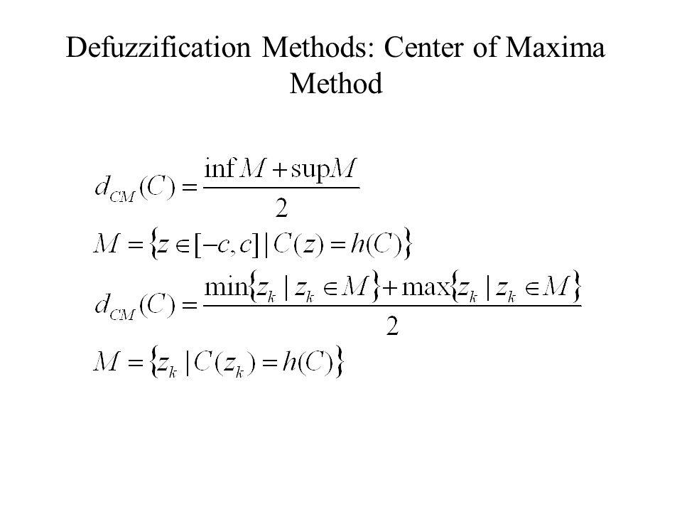 Defuzzification Methods: Center of Maxima Method