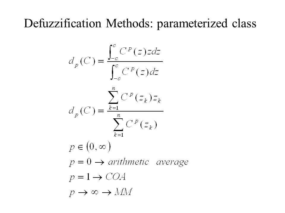 Defuzzification Methods: parameterized class