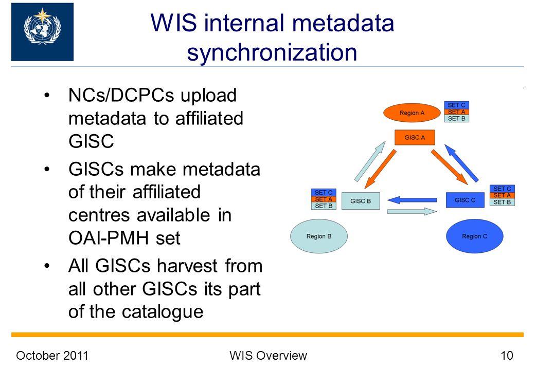 October 2011WIS Overview10 WIS internal metadata synchronization NCs/DCPCs upload metadata to affiliated GISC GISCs make metadata of their affiliated
