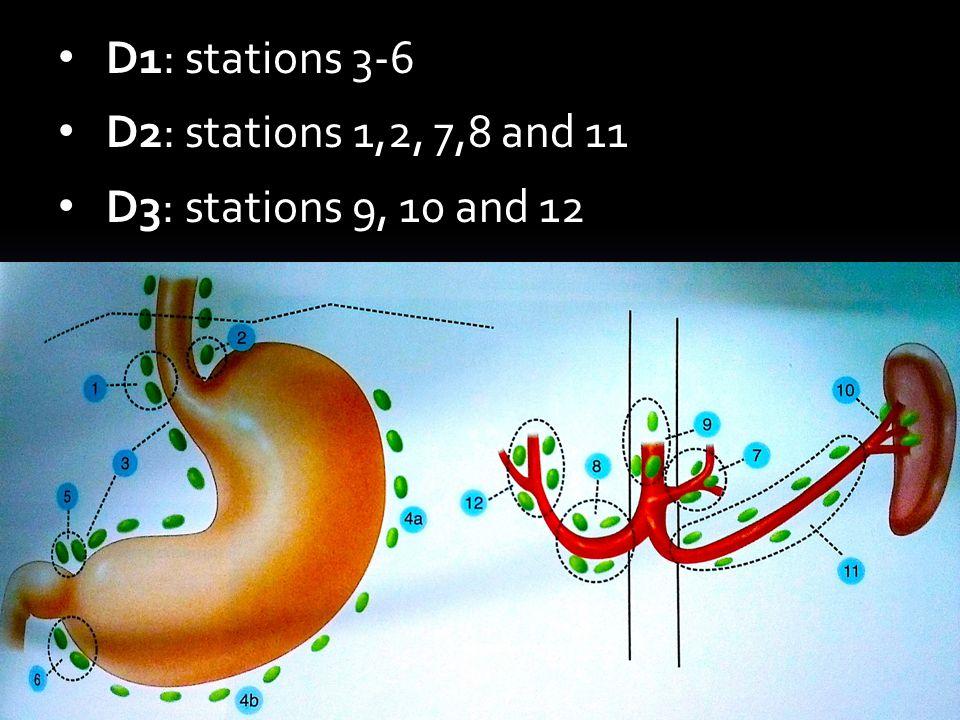 D1: stations 3-6 D2: stations 1,2, 7,8 and 11 D3: stations 9, 10 and 12