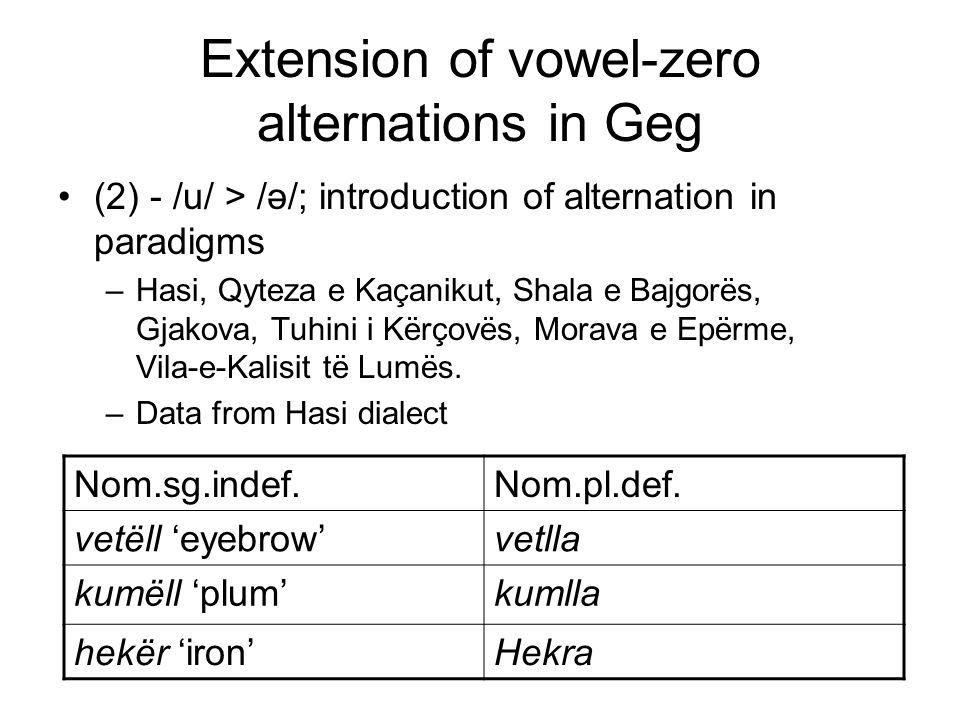 Extension of vowel-zero alternations in Geg (2) - /u/ > /ə/; introduction of alternation in paradigms –Hasi, Qyteza e Kaçanikut, Shala e Bajgorës, Gjakova, Tuhini i Kërçovës, Morava e Epërme, Vila-e-Kalisit të Lumës.