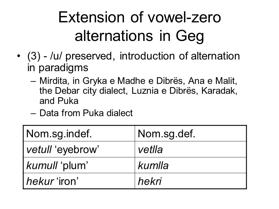 Extension of vowel-zero alternations in Geg (3) - /u/ preserved, introduction of alternation in paradigms –Mirdita, in Gryka e Madhe e Dibrës, Ana e Malit, the Debar city dialect, Luznia e Dibrës, Karadak, and Puka –Data from Puka dialect Nom.sg.indef.Nom.sg.def.