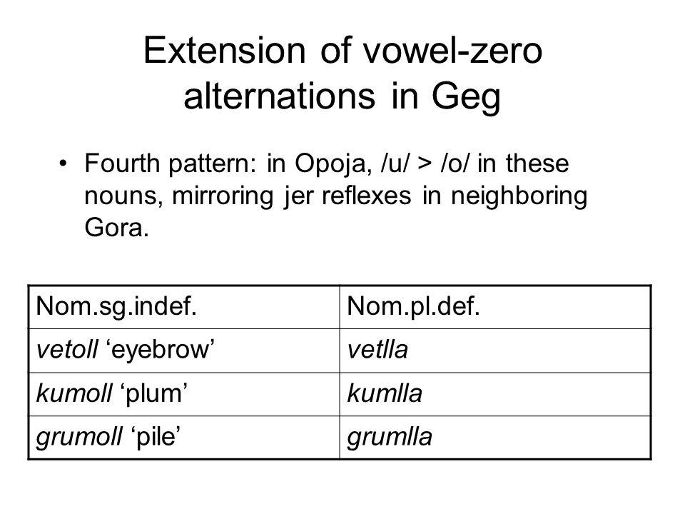 Extension of vowel-zero alternations in Geg Fourth pattern: in Opoja, /u/ > /o/ in these nouns, mirroring jer reflexes in neighboring Gora. Nom.sg.ind