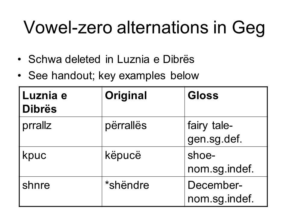 Vowel-zero alternations in Geg Schwa deleted in Luznia e Dibrës See handout; key examples below Luznia e Dibrës OriginalGloss prrallzpërrallësfairy tale- gen.sg.def.