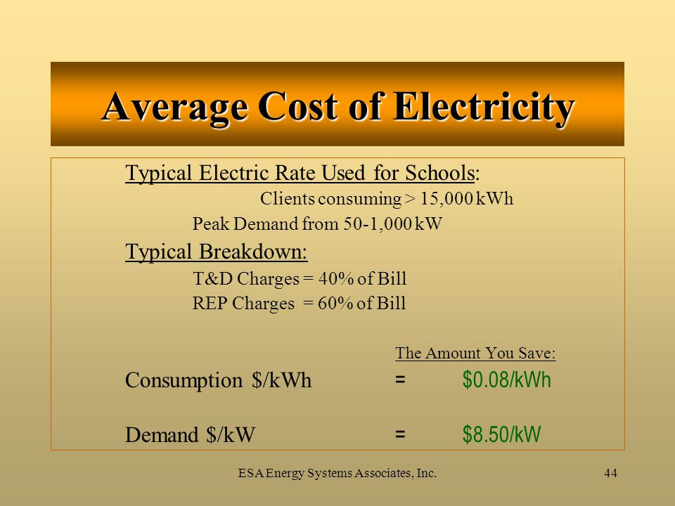 ESA Energy Systems Associates, Inc.44 Average Cost of Electricity Typical Electric Rate Used for Schools: Clients consuming > 15,000 kWh Peak Demand from 50-1,000 kW Typical Breakdown: T&D Charges = 40% of Bill REP Charges = 60% of Bill The Amount You Save: Consumption $/kWh = $0.08/kWh Demand $/kW = $8.50/kW