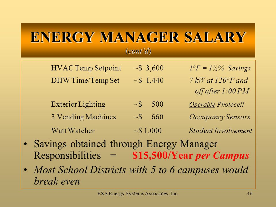 ESA Energy Systems Associates, Inc.46 ENERGY MANAGER SALARY (cont'd) HVAC Temp Setpoint ~$ 3,600 1°F = 1½% Savings DHW Time/Temp Set ~$ 1,440 7 kW at