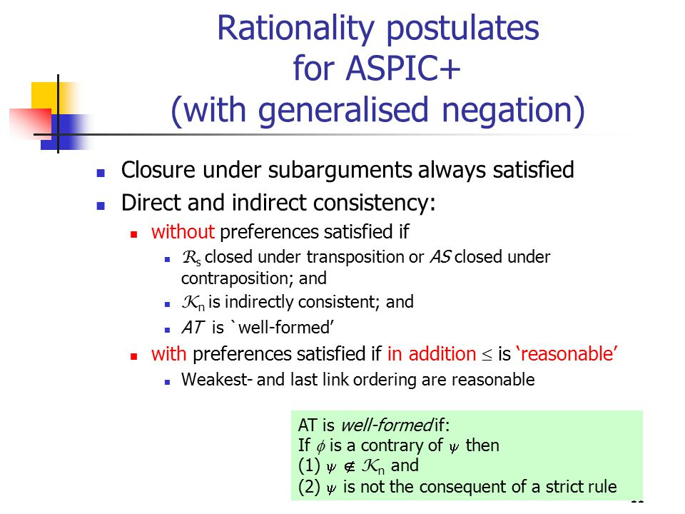 11 Rationality postulates for ASPIC+ (with generalised negation) Closure under subarguments always satisfied Direct and indirect consistency: without preferences satisfied if R s closed under transposition or AS closed under contraposition; and K n is indirectly consistent; and AT is `well-formed' with preferences satisfied if in addition  is 'reasonable' Weakest- and last link ordering are reasonable AT is well-formed if: If  is a contrary of  then (1)   K n and (2)  is not the consequent of a strict rule