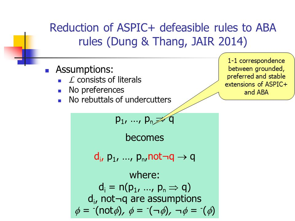 Reduction of ASPIC+ defeasible rules to ABA rules (Dung & Thang, JAIR 2014) Assumptions: L consists of literals No preferences No rebuttals of undercutters p 1, …, p n  q becomes d i, p 1, …, p n,not¬q  q where: d i = n(p 1, …, p n  q) d i, not¬q are assumptions  = - (not  ),  = - (¬  ), ¬  = - (  ) 1-1 correspondence between grounded, preferred and stable extensions of ASPIC+ and ABA