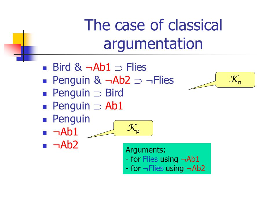 The case of classical argumentation Bird & ¬Ab1  Flies Penguin & ¬Ab2  ¬Flies Penguin  Bird Penguin  Ab1 Penguin ¬Ab1 ¬Ab2 Arguments: - for Flies using ¬Ab1 - for ¬Flies using ¬Ab2 KpKp KnKn