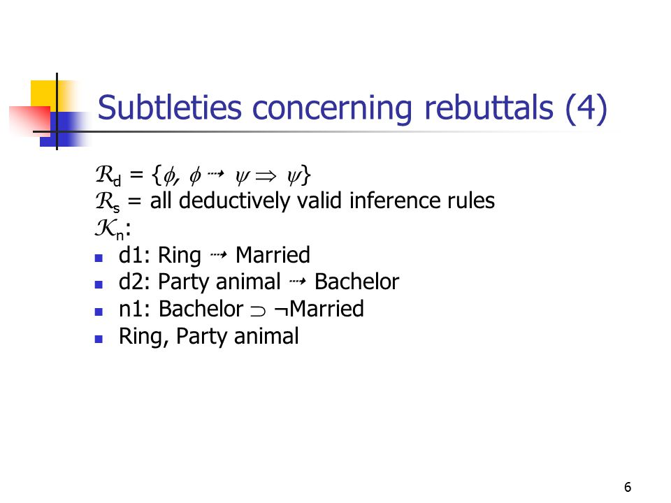 6 Subtleties concerning rebuttals (4) R d = { ,      } R s = all deductively valid inference rules K n : d1: Ring  Married d2: Party animal  Bachelor n1: Bachelor  ¬Married Ring, Party animal