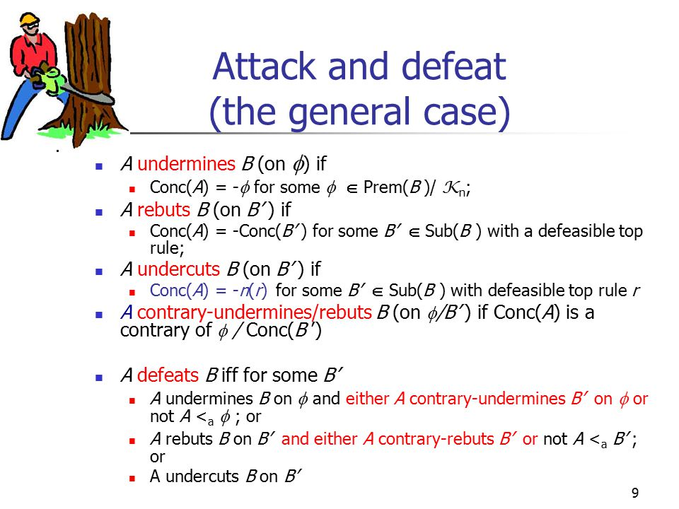 9 Attack and defeat (the general case) A undermines B (on  ) if Conc(A) = -  for some   Prem(B )/ K n ; A rebuts B (on B' ) if Conc(A) = -Conc(B' ) for some B'  Sub(B ) with a defeasible top rule; A undercuts B (on B' ) if Conc(A) = -n(r) 'for some B'  Sub(B ) with defeasible top rule r A contrary-undermines/rebuts B (on  /B' ) if Conc(A) is a contrary of  / Conc(B ') A defeats B iff for some B' A undermines B on  and either A contrary-undermines B' on  or not A < a  ; or A rebuts B on B' and either A contrary-rebuts B' or not A < a B' ; or A undercuts B on B'