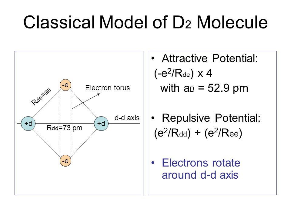 Classical Model of D 2 Molecule Attractive Potential: (-e 2 /R de ) x 4 with a B = 52.9 pm Repulsive Potential: (e 2 /R dd ) + (e 2 /R ee ) Electrons rotate around d-d axis d-d axis +d R dd =73 pm -e Electron torus R de =a B