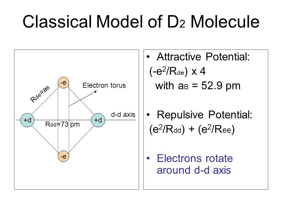 Classical Model of D 2 Molecule Attractive Potential: (-e 2 /R de ) x 4 with a B = 52.9 pm Repulsive Potential: (e 2 /R dd ) + (e 2 /R ee ) Electrons