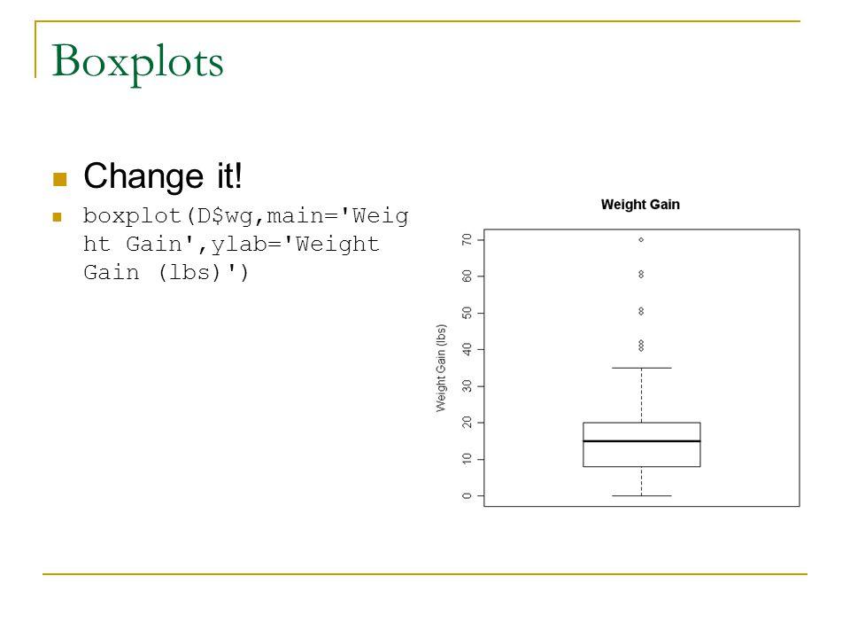 Boxplots Change it! boxplot(D$wg,main= Weig ht Gain ,ylab= Weight Gain (lbs) )