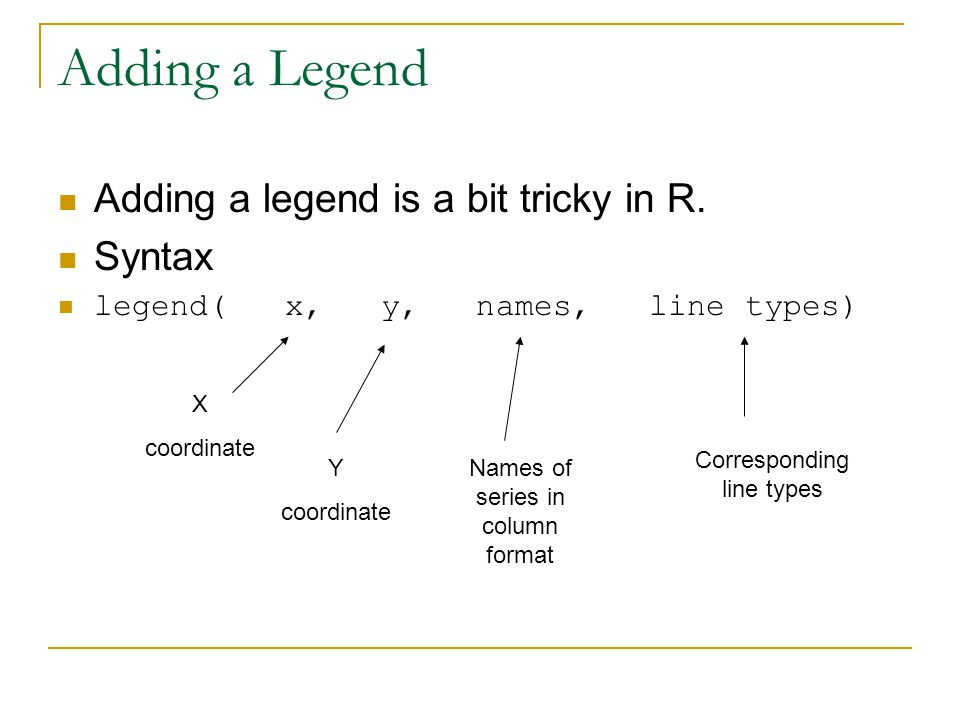 Adding a Legend Adding a legend is a bit tricky in R.