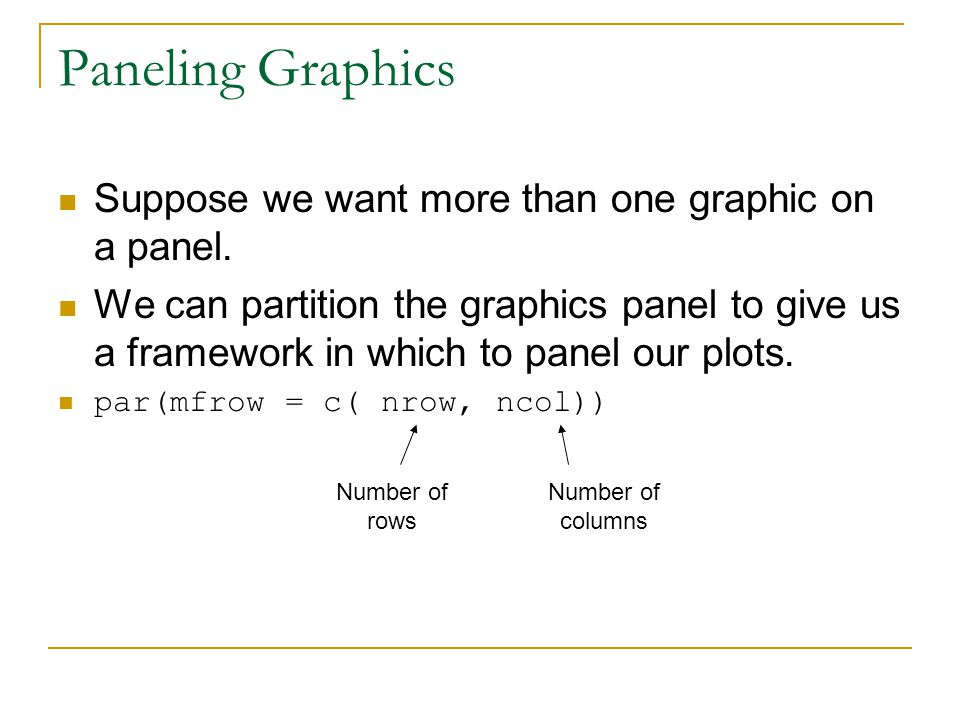 Paneling Graphics Suppose we want more than one graphic on a panel.