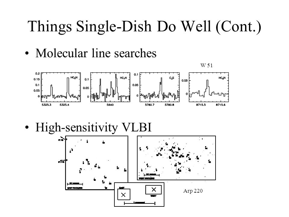Things Single-Dish Do Well (Cont.) Molecular line searches High-sensitivity VLBI W 51 Arp 220