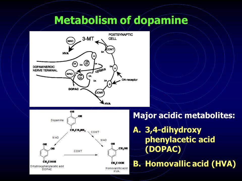 Metabolism of dopamine Major acidic metabolites: A.3,4-dihydroxy phenylacetic acid (DOPAC) B.Homovallic acid (HVA)