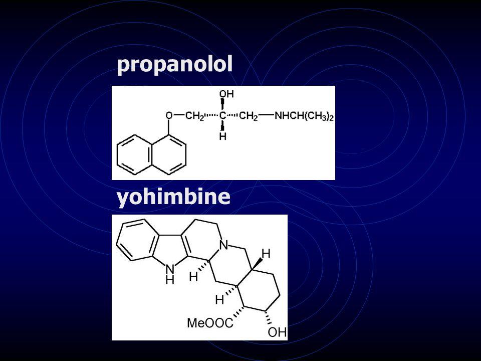 propanolol yohimbine