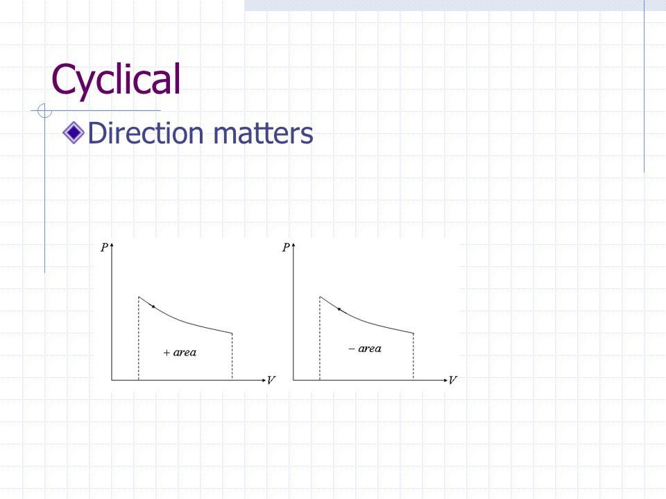 Cyclical Direction matters