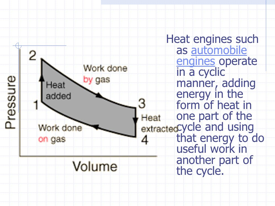 Heat engines such as automobile engines operate in a cyclic manner, adding energy in the form of heat in one part of the cycle and using that energy t
