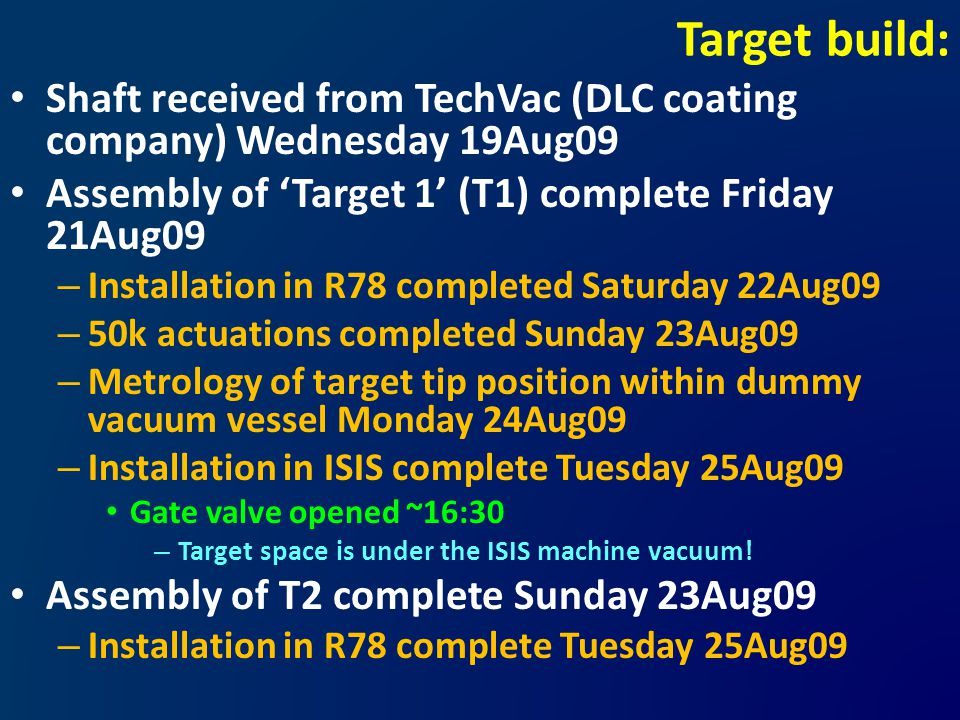 Target build: Shaft received from TechVac (DLC coating company) Wednesday 19Aug09 Assembly of 'Target 1' (T1) complete Friday 21Aug09 – Installation in R78 completed Saturday 22Aug09 – 50k actuations completed Sunday 23Aug09 – Metrology of target tip position within dummy vacuum vessel Monday 24Aug09 – Installation in ISIS complete Tuesday 25Aug09 Gate valve opened ~16:30 – Target space is under the ISIS machine vacuum.
