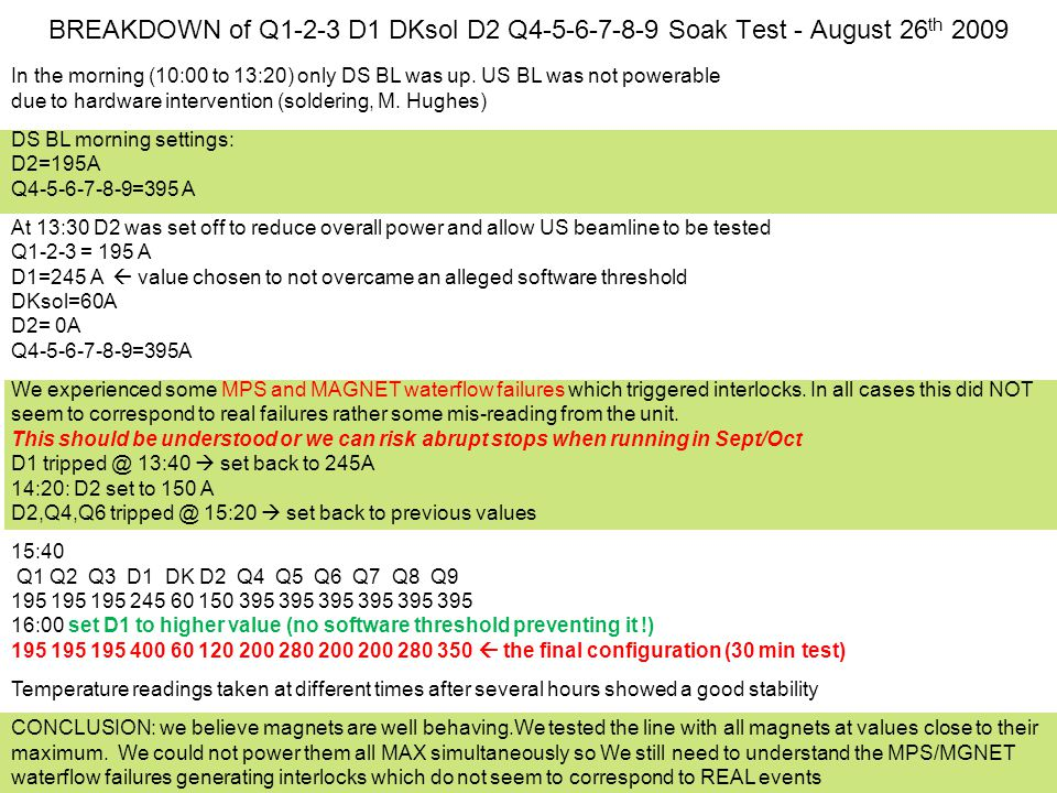 BREAKDOWN of Q1-2-3 D1 DKsol D2 Q Soak Test - August 26 th 2009 In the morning (10:00 to 13:20) only DS BL was up.