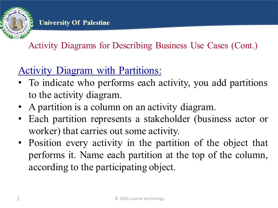 © 2005 course technology3 University Of Palestine Activity diagram With Partitioning See Book Page 78