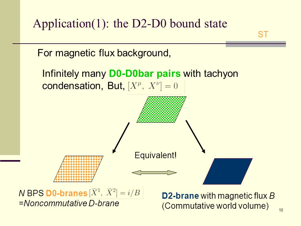 10 Application(1): the D2-D0 bound state Infinitely many D0-D0bar pairs with tachyon condensation, But, [X,X]=0 For magnetic flux background, ST Equivalent.