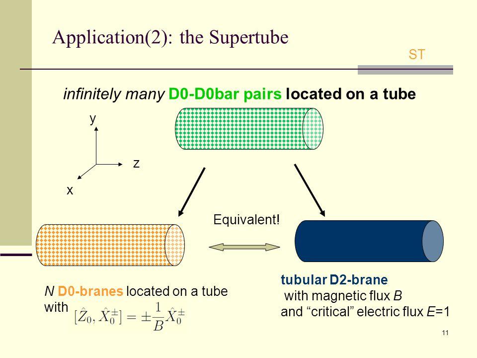 11 Application(2): the Supertube ST Equivalent.