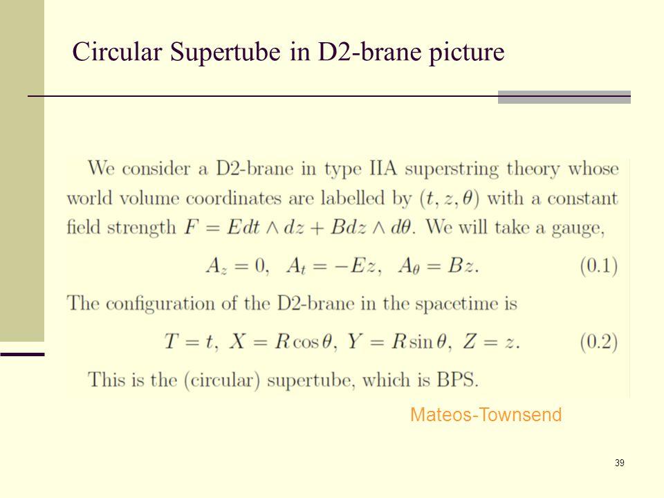 39 Circular Supertube in D2-brane picture Mateos-Townsend