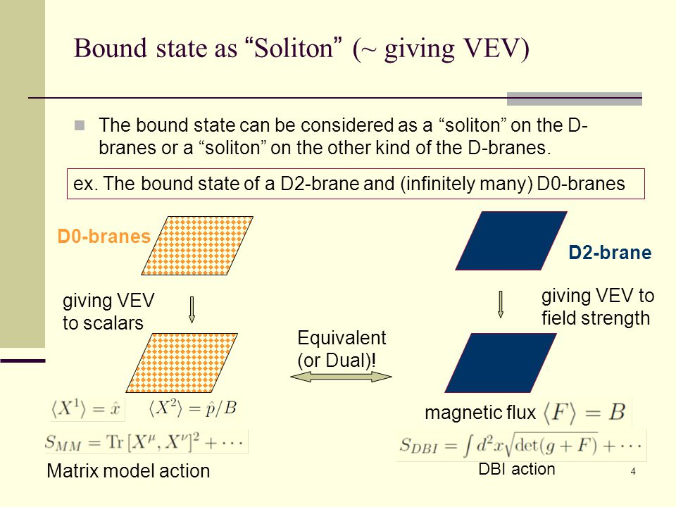 4 Bound state as Soliton (~ giving VEV) The bound state can be considered as a soliton on the D- branes or a soliton on the other kind of the D-branes.