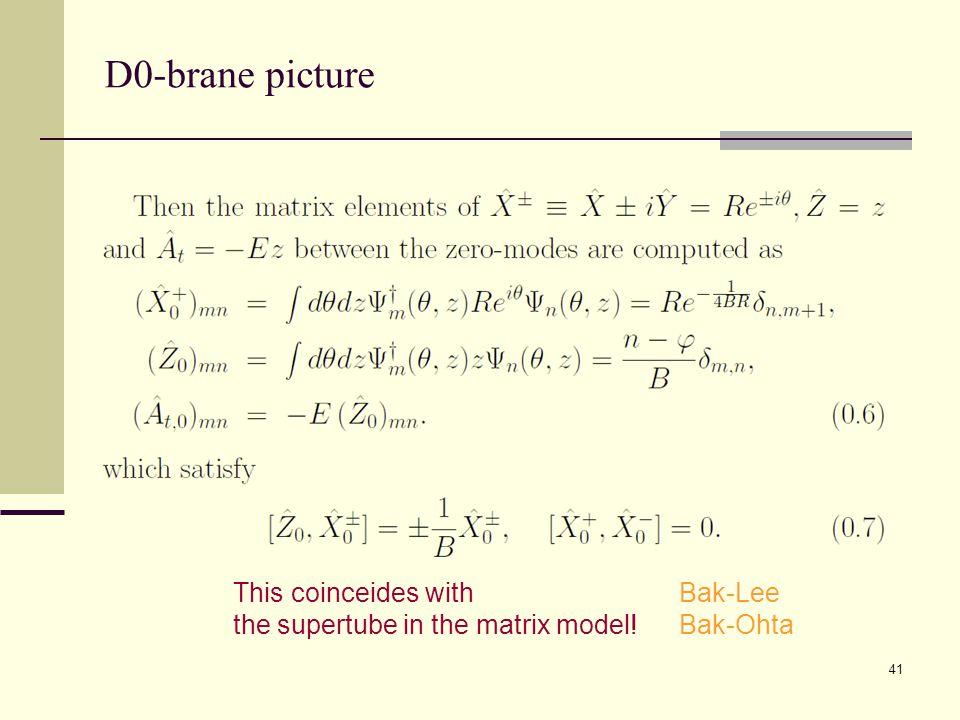 41 D0-brane picture Bak-Lee Bak-Ohta This coinceides with the supertube in the matrix model!