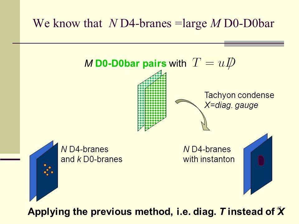 47 We know that N D4-branes =large M D0-D0bar N D4-branes with instanton N D4-branes and k D0-branes M D0-D0bar pairs with Tachyon condense X=diag.