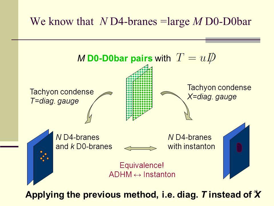 48 We know that N D4-branes =large M D0-D0bar N D4-branes with instanton N D4-branes and k D0-branes Applying the previous method, i.e.