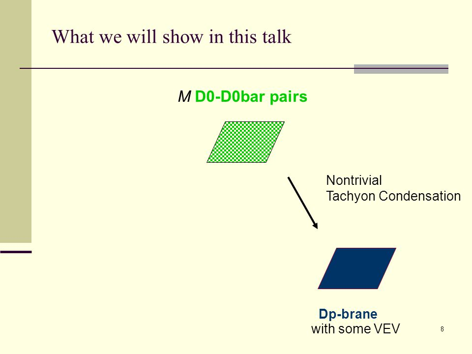 9 What we will show in this talk Dp-brane M D0-D0bar pairs Equivalent.