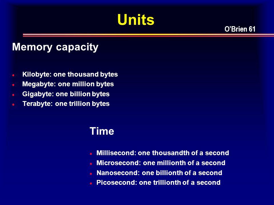 Units Memory capacity l Kilobyte: one thousand bytes l Megabyte: one million bytes l Gigabyte: one billion bytes l Terabyte: one trillion bytes Time l Millisecond: one thousandth of a second l Microsecond: one millionth of a second l Nanosecond: one billionth of a second l Picosecond: one trillionth of a second O'Brien 61