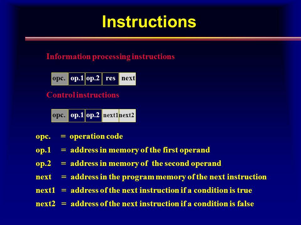 Instructions Information processing instructions opc.op.1op.2resnext opc.op.1op.2 next1next2 Control instructions opc.