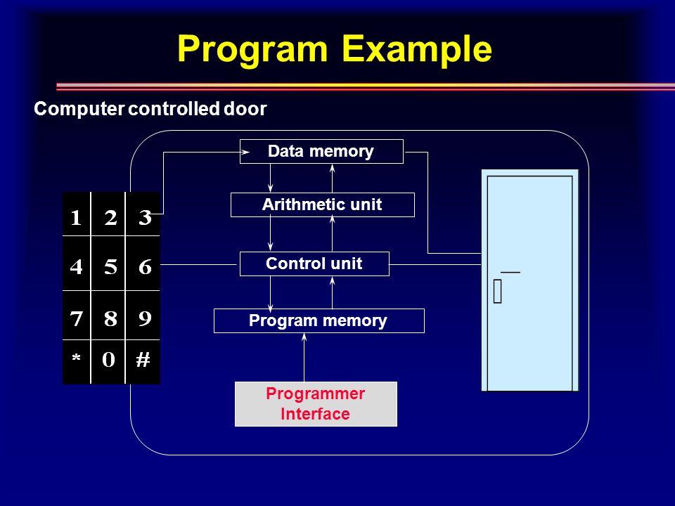 Program Example Data memory Arithmetic unit Control unit Program memory Programmer Interface Computer controlled door