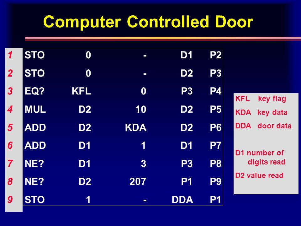 Computer Controlled Door 123456789123456789 STO EQ.