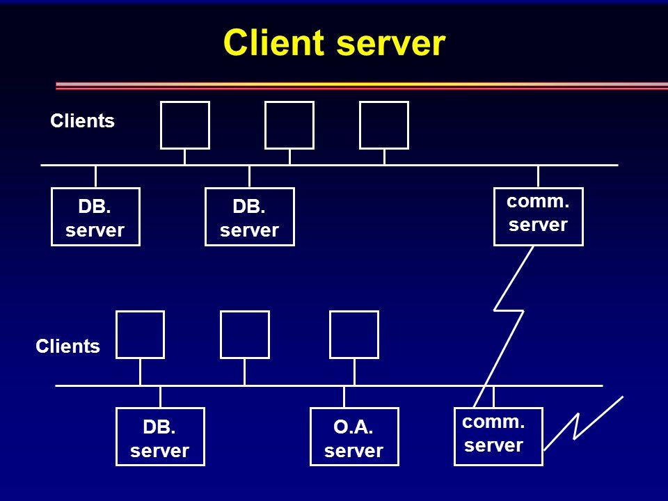 Client server Clients comm. server comm. server DB. server DB. server DB. server O.A. server