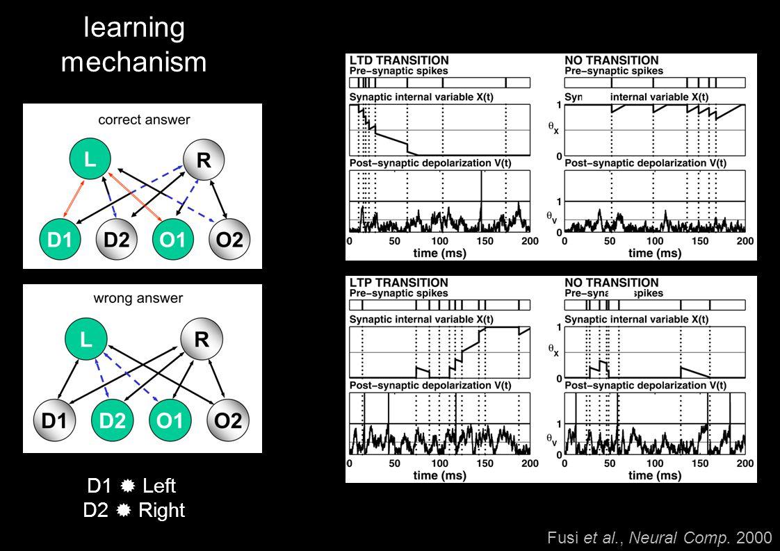 learning mechanism D1 ® Left D2 ® Right Fusi et al., Neural Comp. 2000