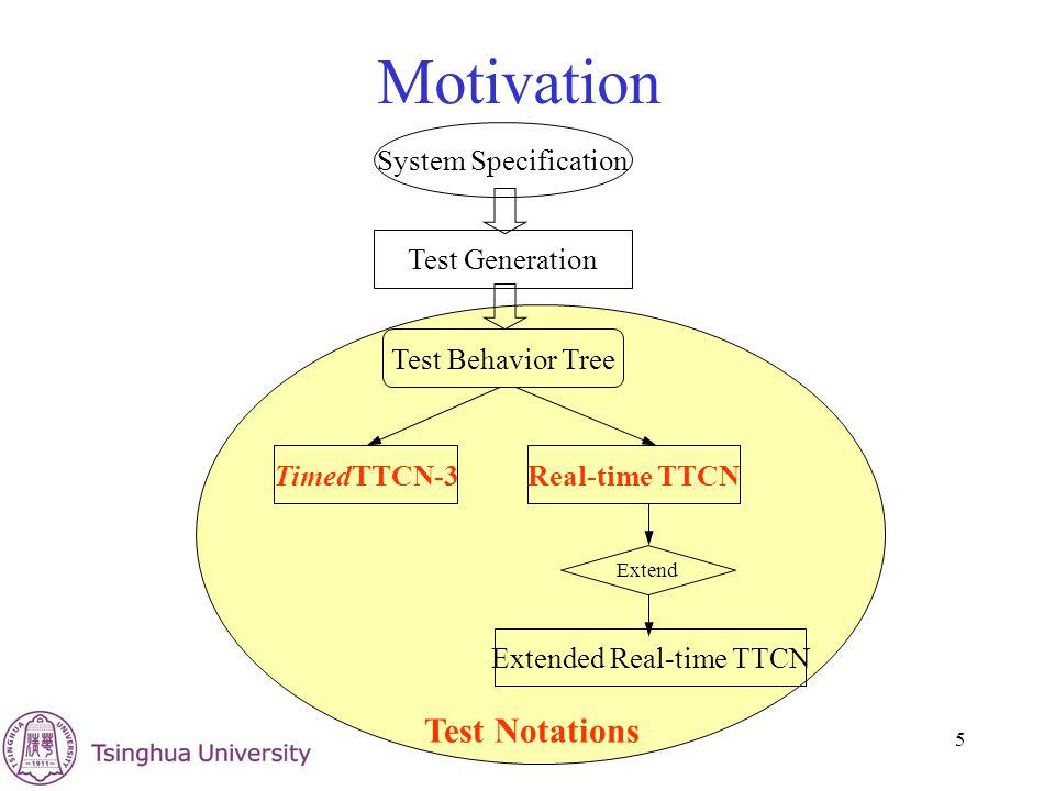 5 Motivation System Specification Test Generation Test Behavior Tree Real-time TTCNTimedTTCN-3 Extend Extended Real-time TTCN Test Notations