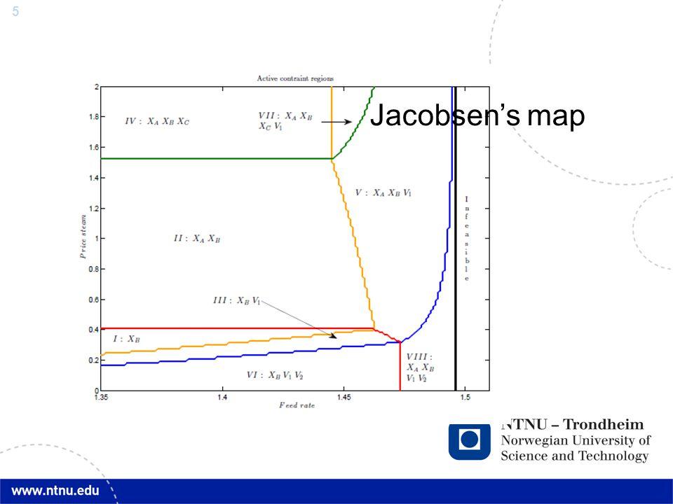 5 Jacobsen's map