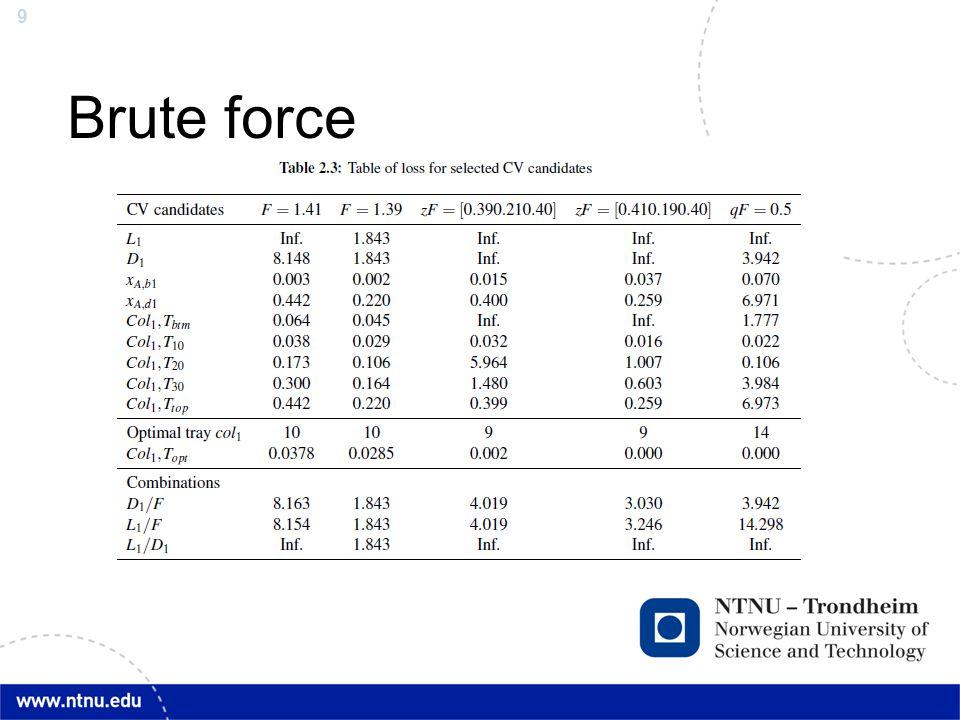 9 Brute force